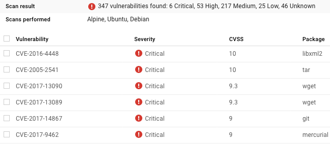 Vulnerabilities in java base image